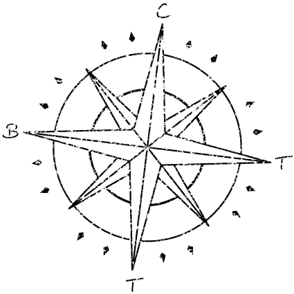 Close to the Bridge Logo